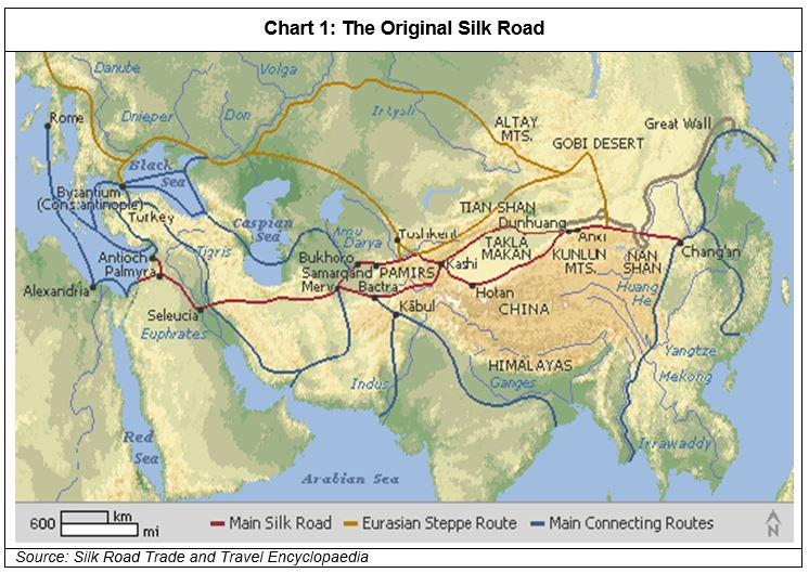 Global Matters All aboard the new Silk Road 1
