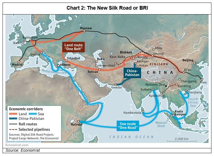 Global Matters All aboard the new Silk Road 2